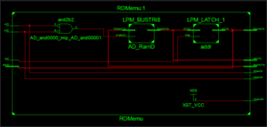 Rtlschematic